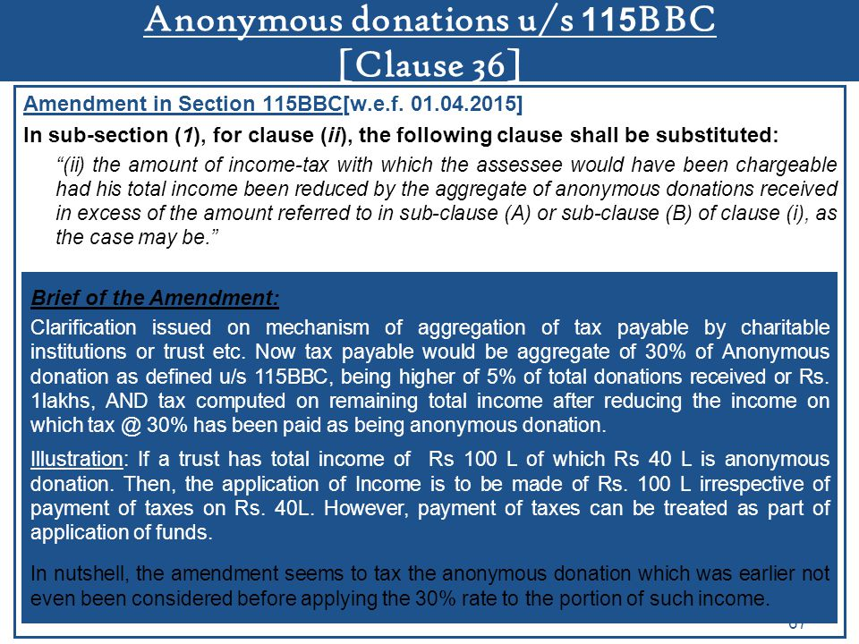 Anonymous donations u/s 115BBC [Clause 36]